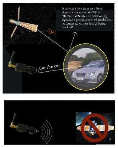 Car jammer - vehicle gps signal jammer for cars